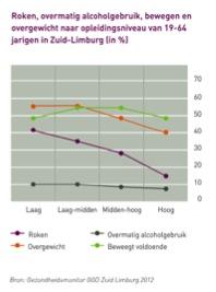 Roken en Alcohol Zuid-Limburg